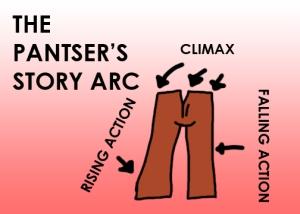 pantser story arc