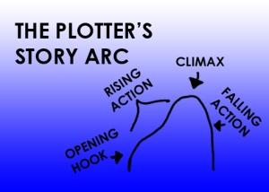 plottersstoryarc